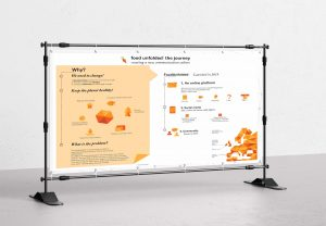 banner stand grafisch onwerp food unfolded